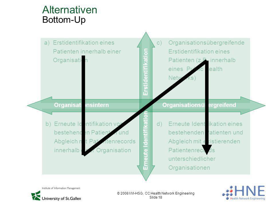 © 2008 IWI-HSG, CC Health Network Engineering Slide 18 Alternativen Bottom-Up a)Erstidentifikation eines Patienten innerhalb einer Organisation b)Erne