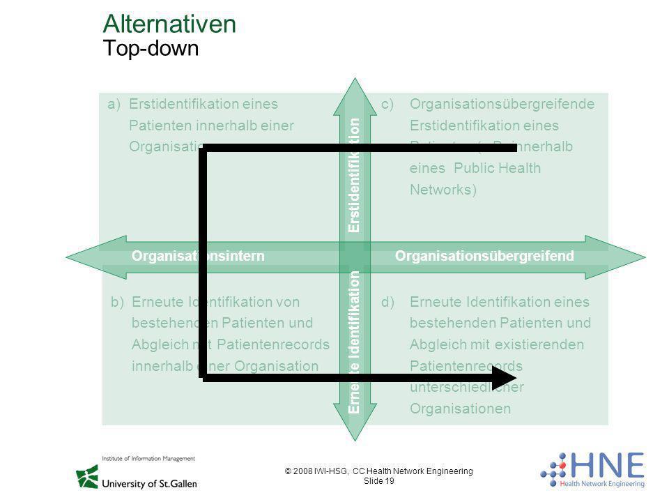 © 2008 IWI-HSG, CC Health Network Engineering Slide 19 Alternativen Top-down a)Erstidentifikation eines Patienten innerhalb einer Organisation b)Erneu