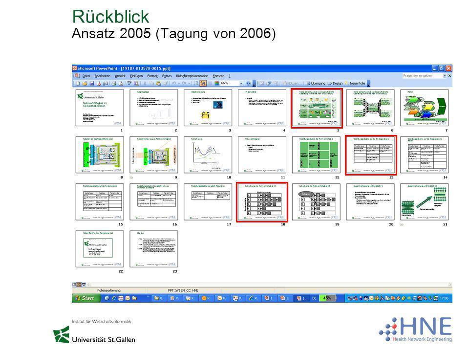 Rückblick Ansatz 2005 (Tagung von 2006)
