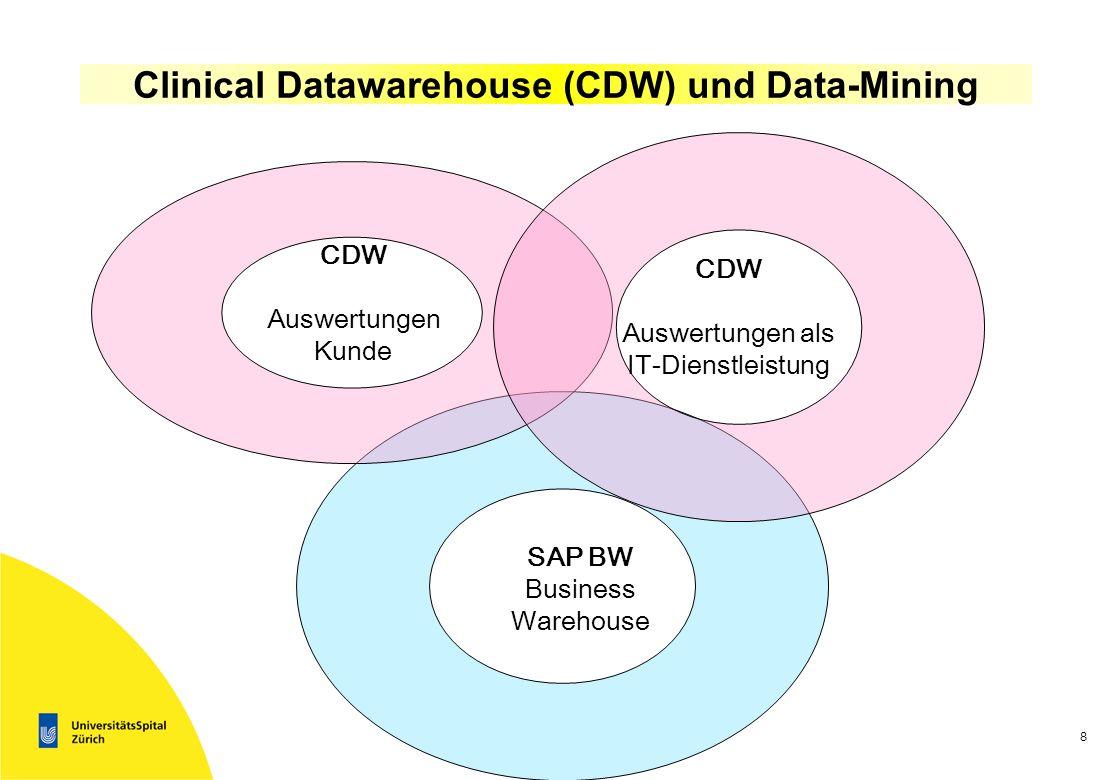 7 Clinical Datawarehouse und Data-Mining Daten n Quellen, Freitext, z.T. strukturiert Retrospektiv Häufigkeiten und Abhängigkeiten von Diagnosen, Ther