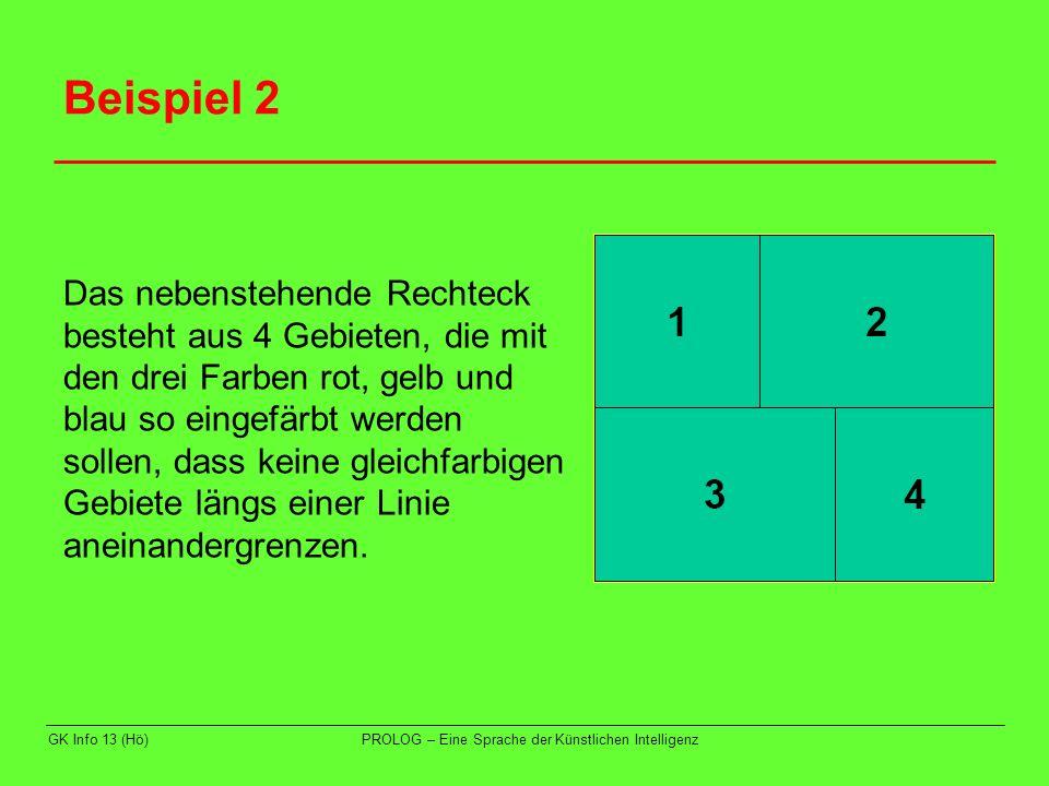 GK Info 13 (Hö)PROLOG – Eine Sprache der Künstlichen Intelligenz Beispiel 2 Das nebenstehende Rechteck besteht aus 4 Gebieten, die mit den drei Farben