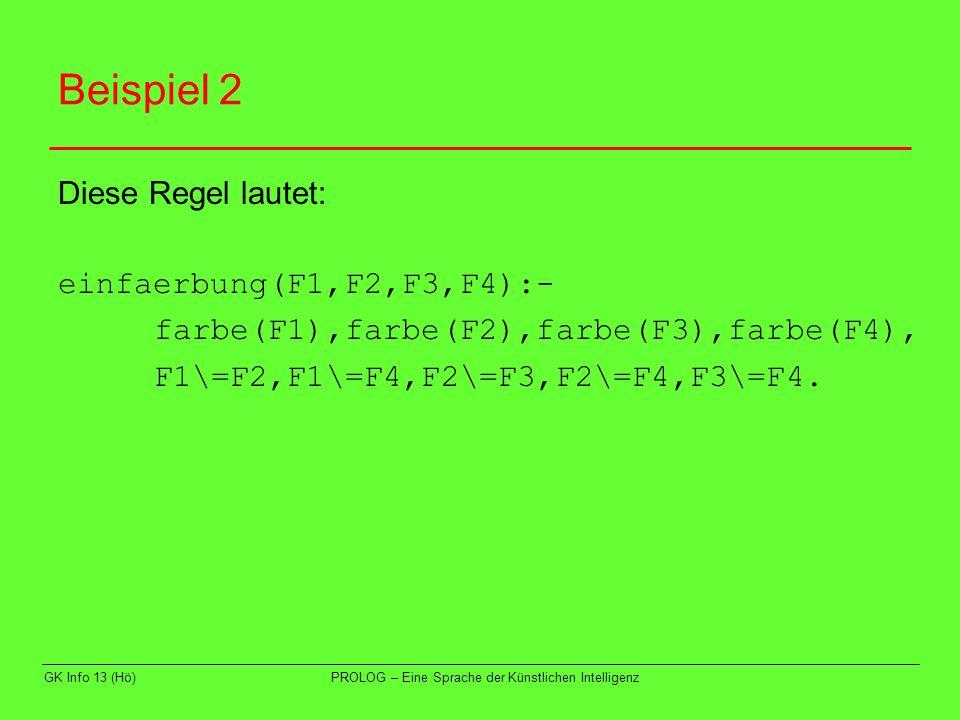 GK Info 13 (Hö)PROLOG – Eine Sprache der Künstlichen Intelligenz Beispiel 2 Diese Regel lautet: einfaerbung(F1,F2,F3,F4):- farbe(F1),farbe(F2),farbe(F