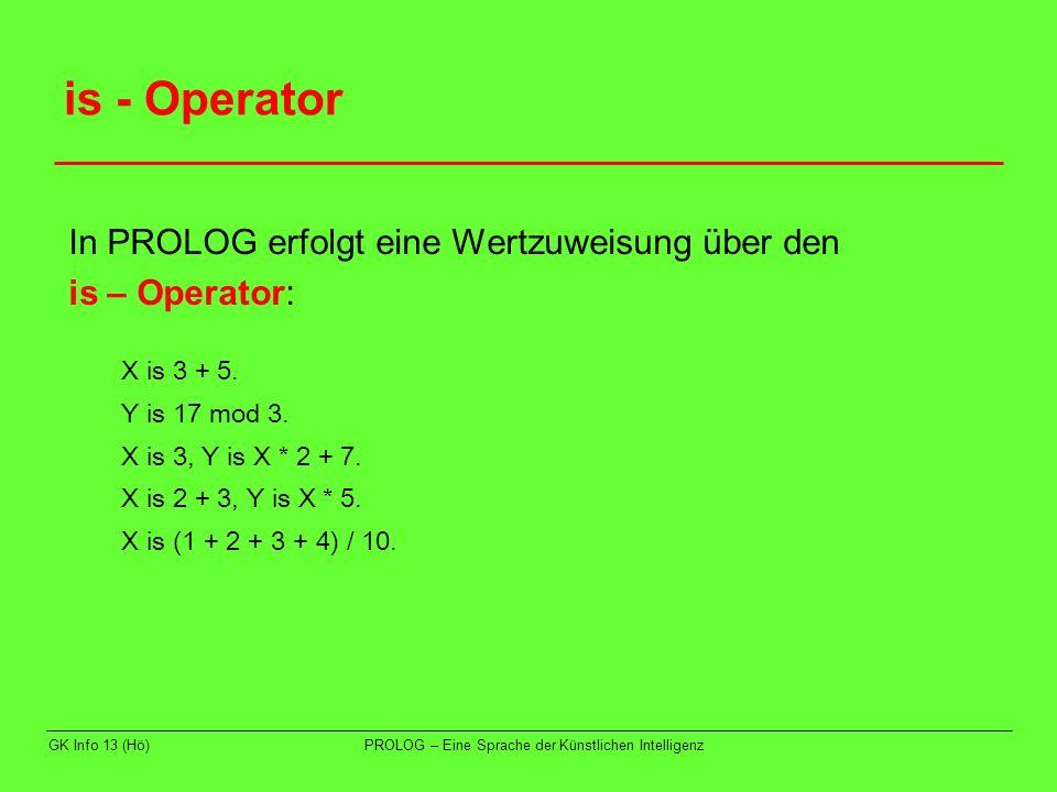 Grundrechenarten Die Grundrechenarten schreibt man in SWI-Prolog wie folgt: GK Info 13 (Hö)PROLOG – Eine Sprache der Künstlichen Intelligenz X + Y Addition X - Y Subtraktion X * Y Multiplikation X / Y Division X // Y ganzzahlige Division X mod Y Rest bei der ganzzahligen Division