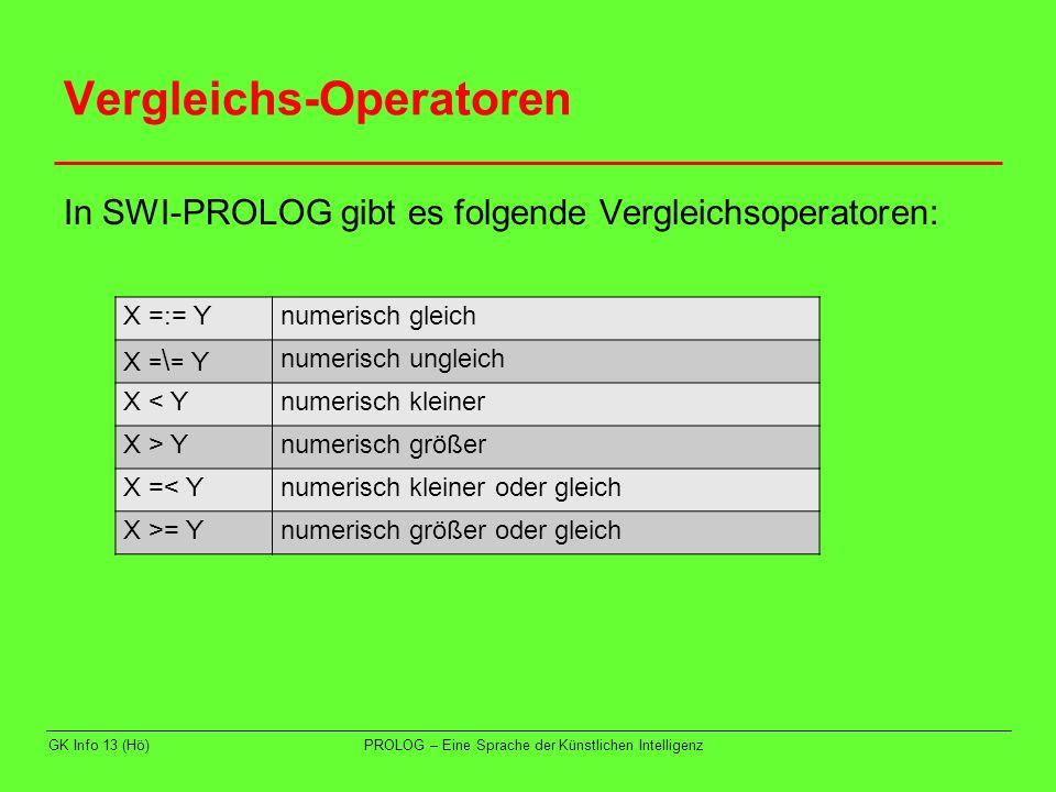 Vergleichs-Operatoren In SWI-PROLOG gibt es folgende Vergleichsoperatoren: GK Info 13 (Hö)PROLOG – Eine Sprache der Künstlichen Intelligenz X =:= Y nu