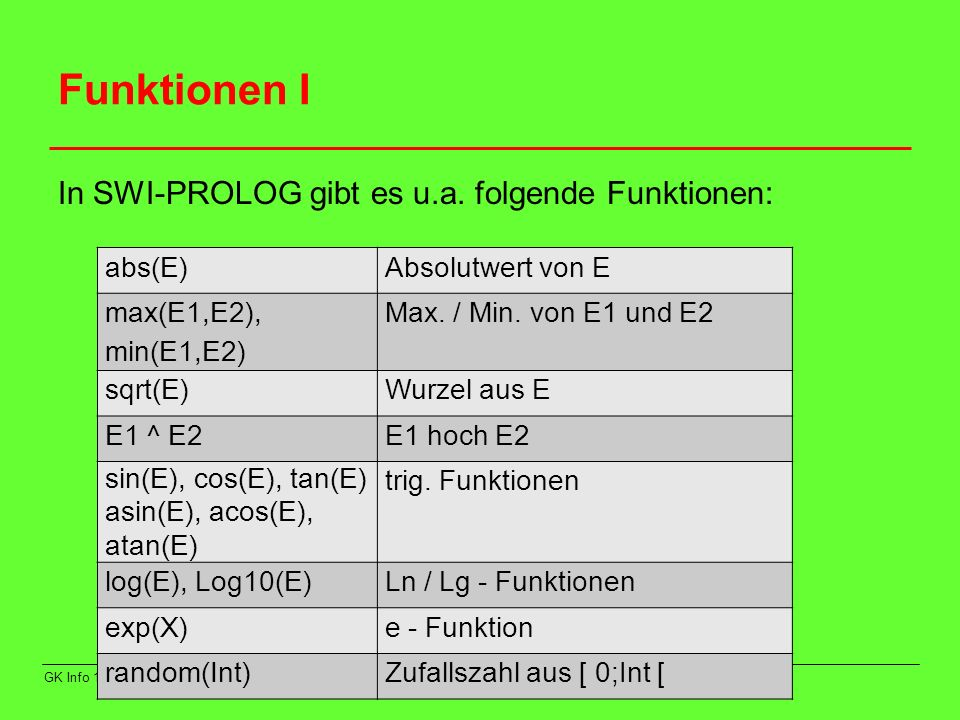Funktionen I In SWI-PROLOG gibt es u.a. folgende Funktionen: GK Info 13 (Hö)PROLOG – Eine Sprache der Künstlichen Intelligenz abs(E) Absolutwert von E