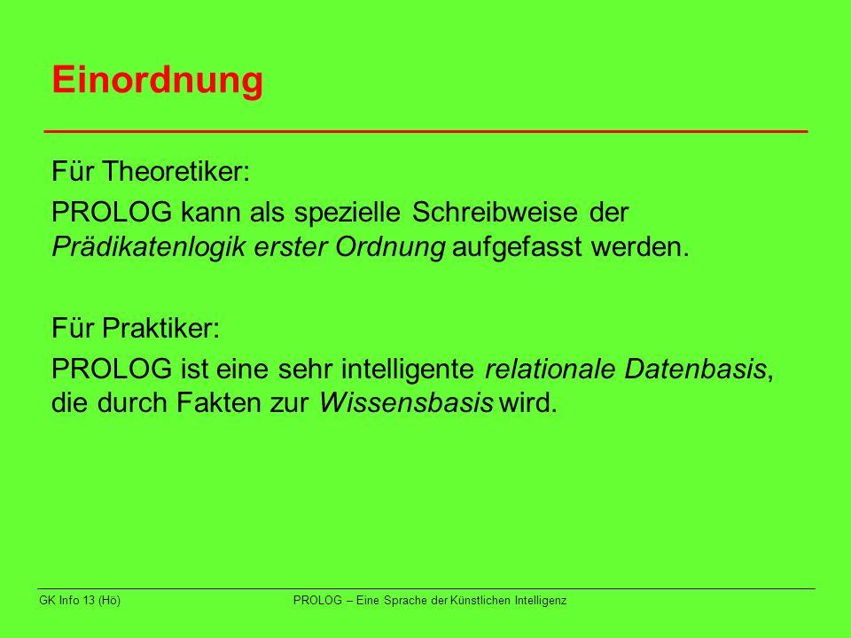 GK Info 13 (Hö)PROLOG – Eine Sprache der Künstlichen Intelligenz Einführung Ein PROLOG-Programm sieht also so aus: Fakten Regeln Fragen } } Datenbasis (Wissen) Auswertungsprogramm Fakten, Regeln und Fragen sind die wesentlichen Elemente des Programmierens in PROLOG.