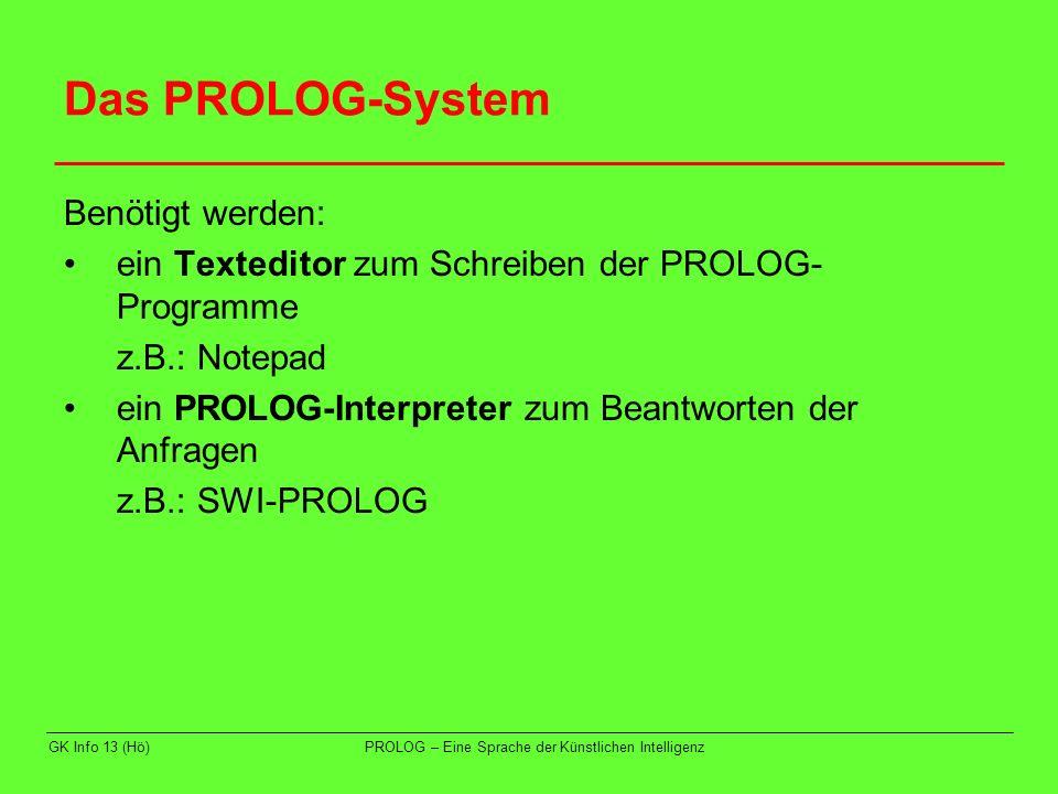 GK Info 13 (Hö)PROLOG – Eine Sprache der Künstlichen Intelligenz Der SWI-PROLOG-Editor Datenbasis (Wissen) Auswertungsprogramm