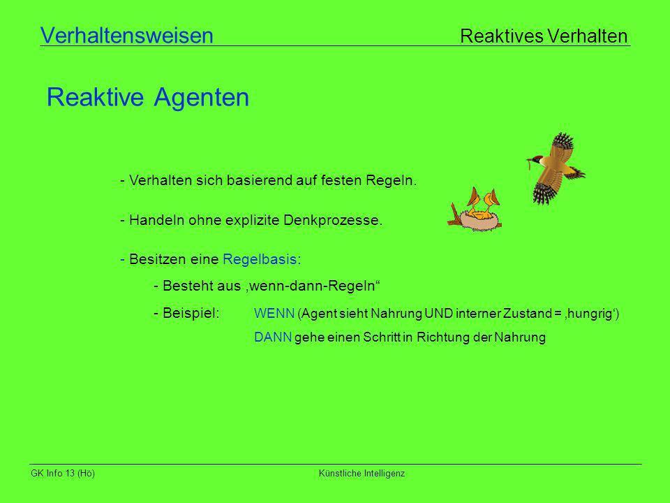 GK Info 13 (Hö)Künstliche Intelligenz Verhaltensweisen Reaktives Verhalten Reaktive Agenten - Verhalten sich basierend auf festen Regeln. - Handeln oh