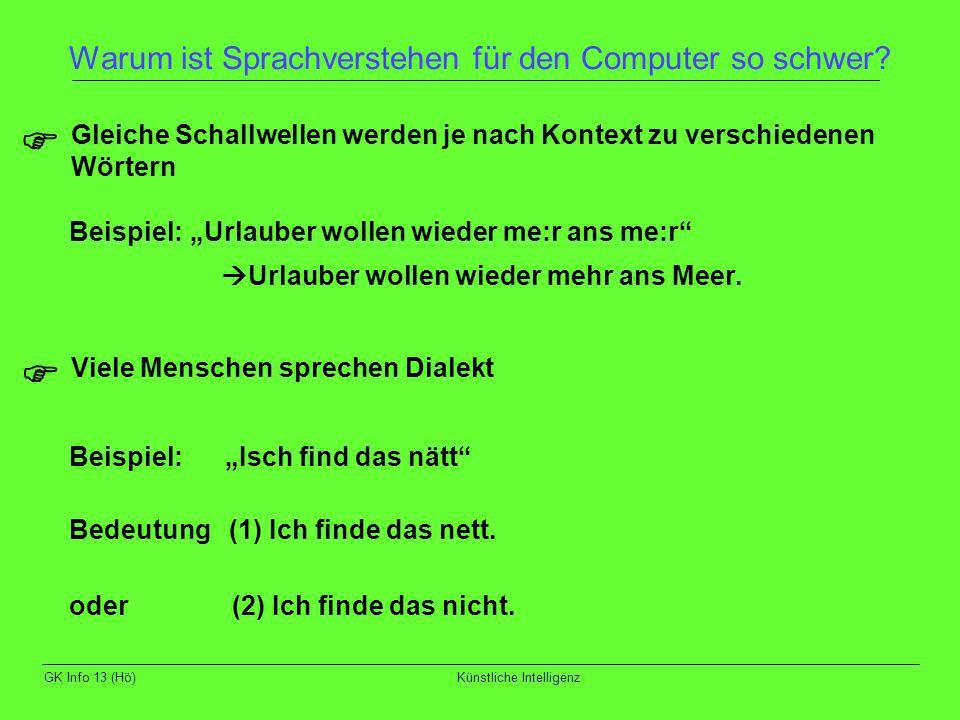 GK Info 13 (Hö)Künstliche Intelligenz Warum ist Sprachverstehen für den Computer so schwer? Gleiche Schallwellen werden je nach Kontext zu verschieden