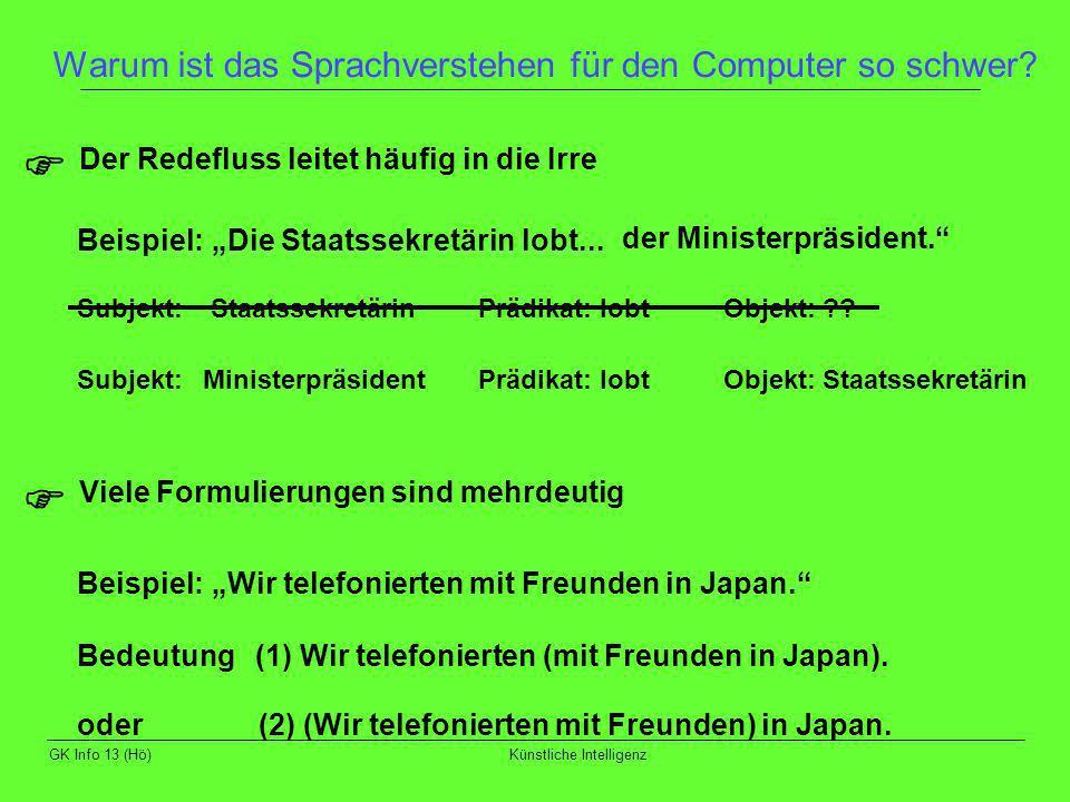 GK Info 13 (Hö)Künstliche Intelligenz Warum ist das Sprachverstehen für den Computer so schwer? Der Redefluss leitet häufig in die Irre Beispiel: Die