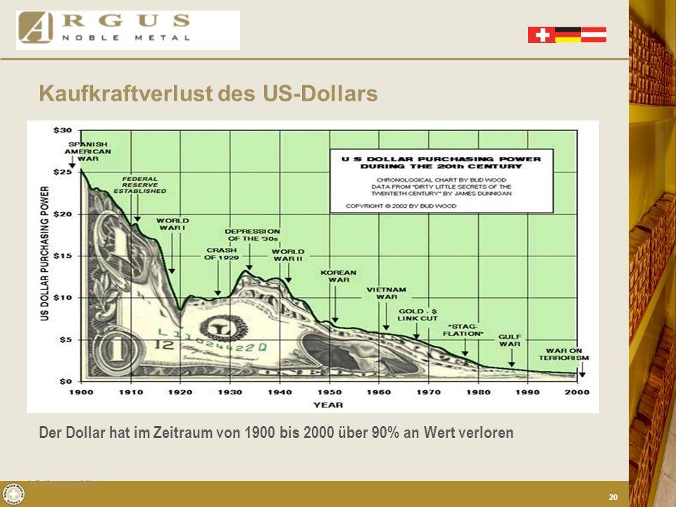 Aufgrund der gewaltigen Geldmengenausweitungen verliert Papiergeld ständig an Wert. Eine Inflation von 1% bis 3% pro Jahr erscheint minimal. Auf 20 Ja