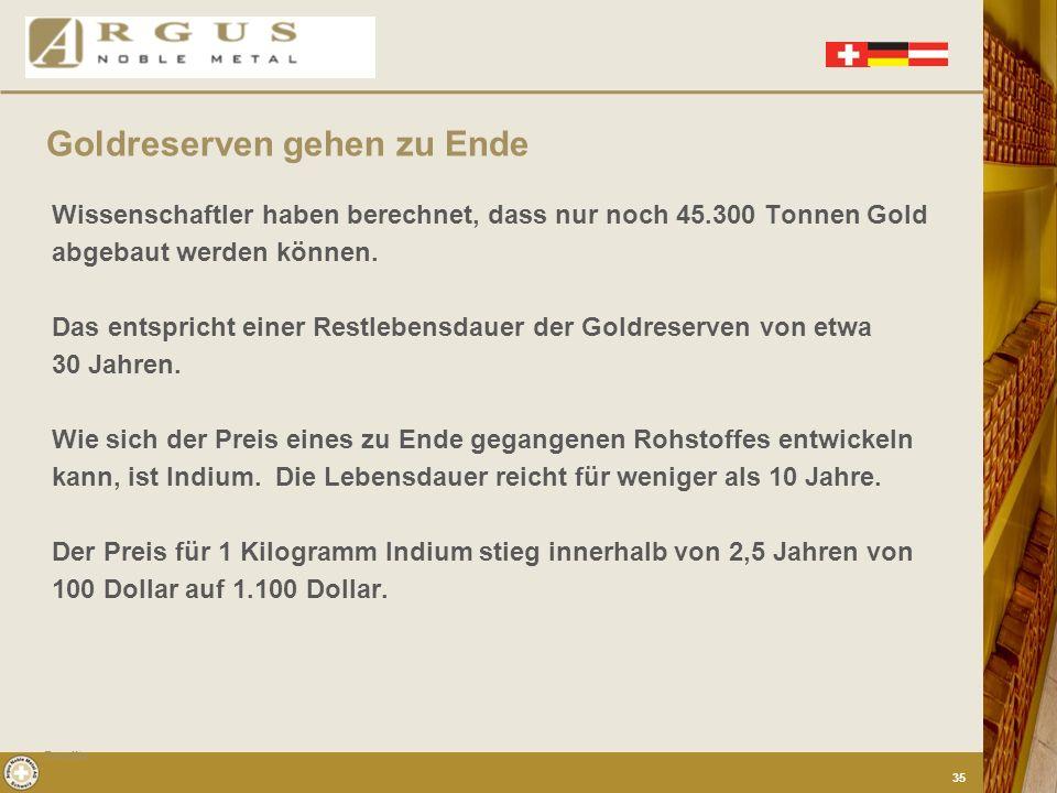 4.166 t 2.267 t Schmuck 644 t Industrie 552 t Goldmünzen und physisch 403 t ETF (Exchange Traded Funds) 300 t grauer Markt 2.467 t Bergbau Goldnachfra