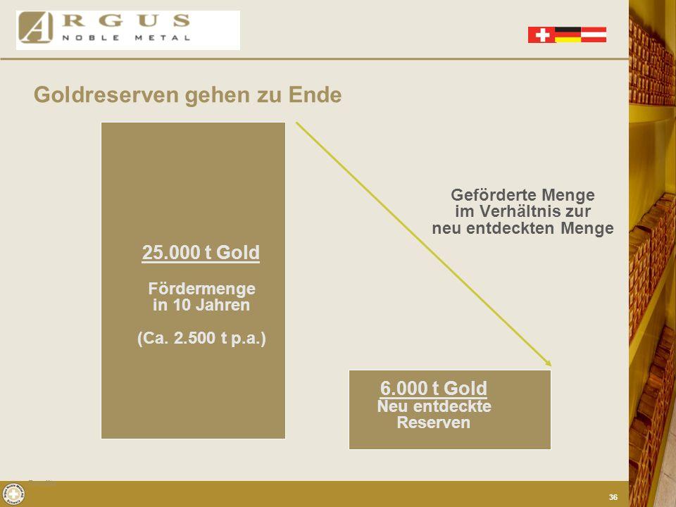 Wissenschaftler haben berechnet, dass nur noch 45.300 Tonnen Gold abgebaut werden können. Das entspricht einer Restlebensdauer der Goldreserven von et