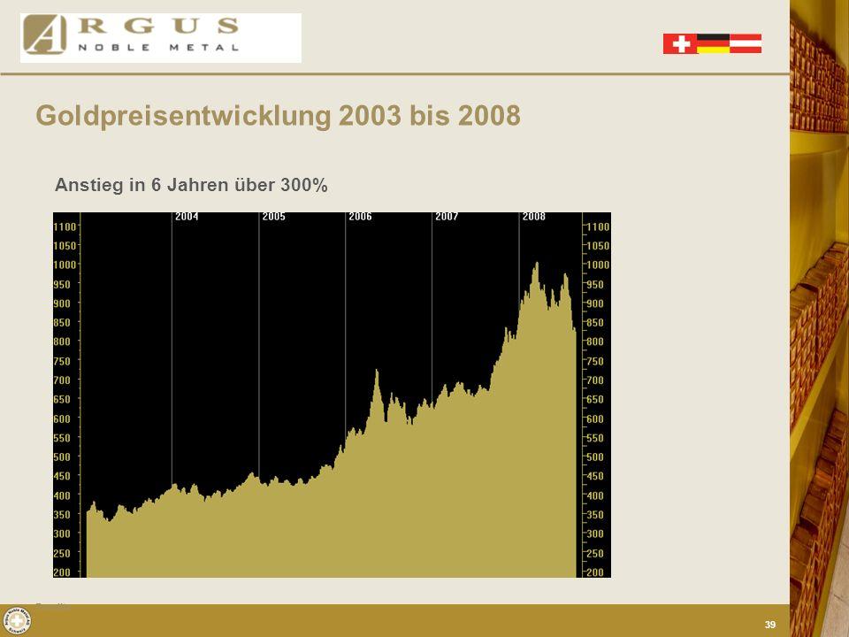Goldpreisentwicklung von1450 bis 2008 (558 Jahre) 38