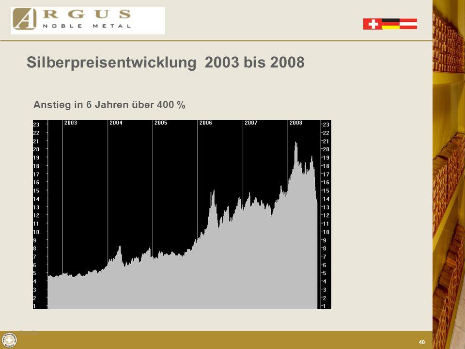 Goldpreisentwicklung 2003 bis 2008 Rendite Anstieg in 6 Jahren über 300% 39