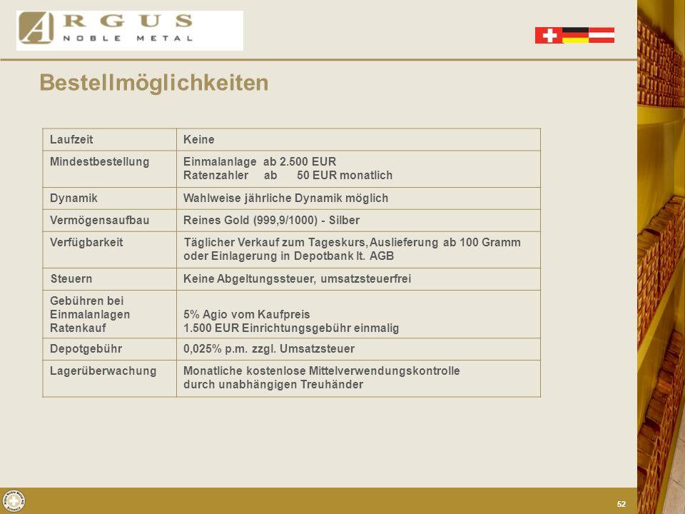 Die ARGUS Noble Metal AG garantiert die Echtheit der von Ihnen erworbenen Edelmetalle. Im Gegensatz zu Bankguthaben oder Aktien sind die Edelmetalle z
