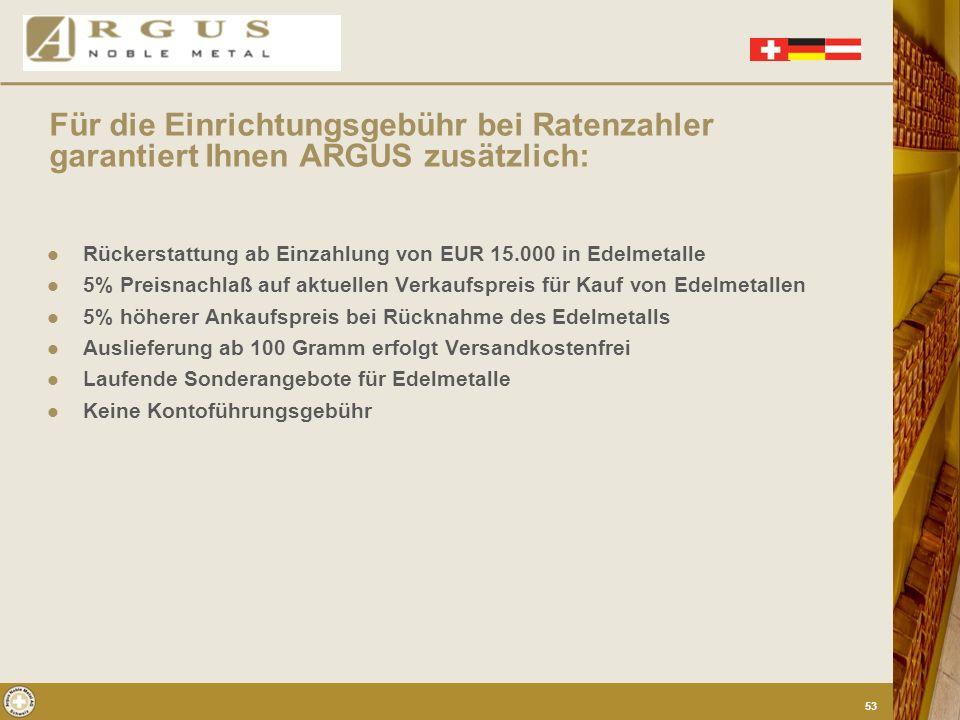 Bestellmöglichkeiten LaufzeitKeine MindestbestellungEinmalanlage ab 2.500 EUR Ratenzahler ab 50 EUR monatlich DynamikWahlweise jährliche Dynamik mögli