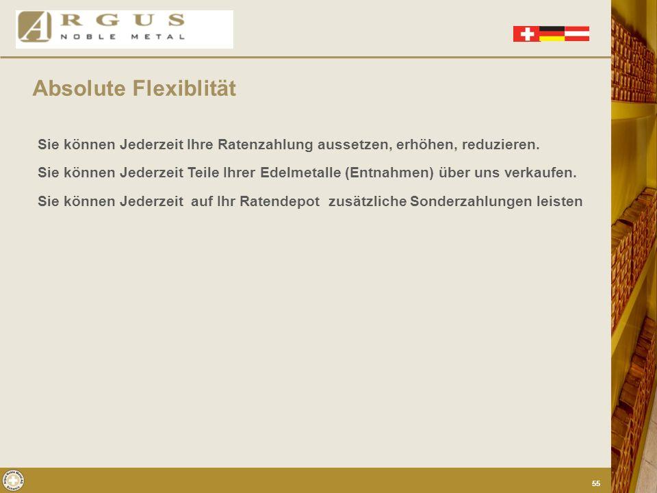 Kostenlose Mittelverwendungskontrolle Jedes Depot ist zusätzlich mit 500000 EUR im Einzelfall versichert Onlinezugang Dynamik vereinbar ARGUS Alleinst