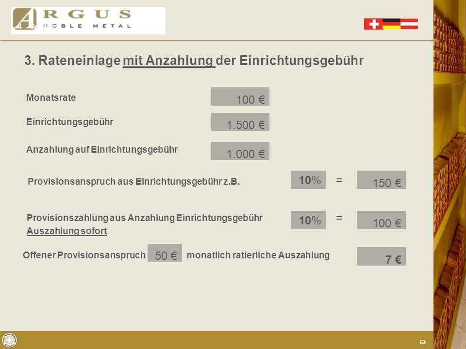 2. Rateneinlage ohne Anzahlung der Einrichtungsgebühr Monatsrate Provisionsanspruch aus Einrichtungsgebühr z.B. 4. Verdienst Einrichtungsgebühr 100 1.