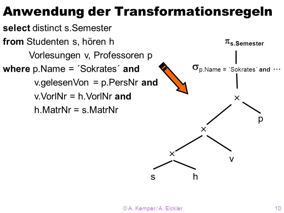 © A. Kemper / A. Eickler10 Anwendung der Transformationsregeln select distinct s.Semester from Studenten s, hören h Vorlesungen v, Professoren p where