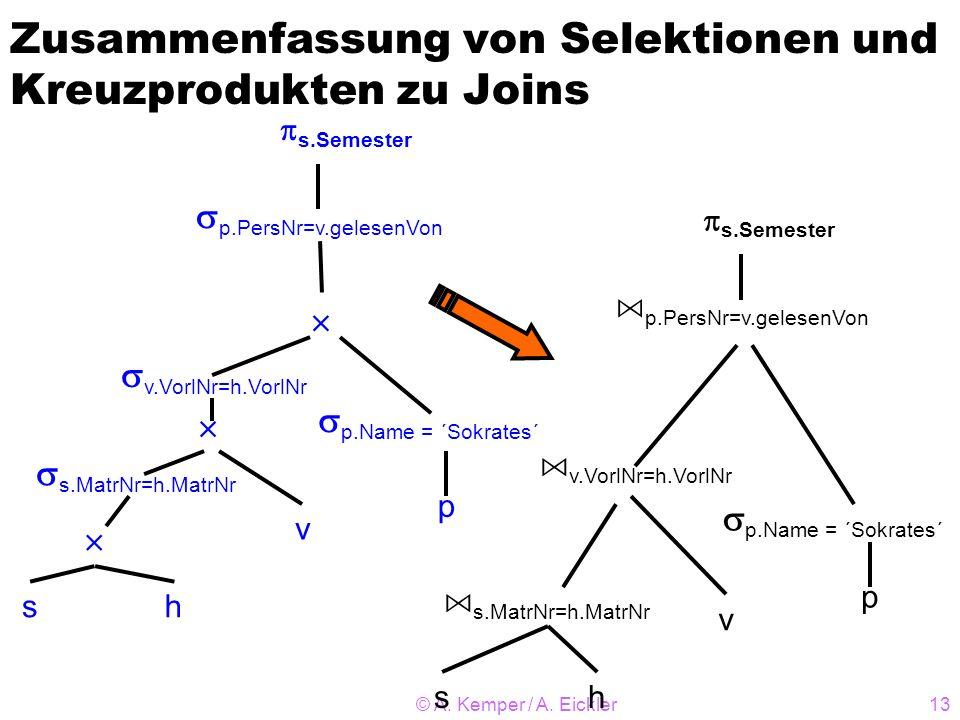 © A. Kemper / A. Eickler13 Zusammenfassung von Selektionen und Kreuzprodukten zu Joins sh v p p.PersNr=v.gelesenVon s.Semester p.Name = ´Sokrates´ s.M