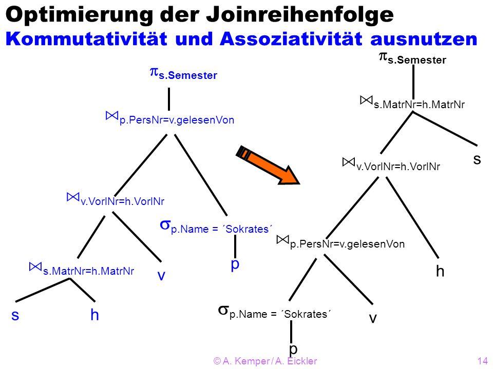© A. Kemper / A. Eickler14 Optimierung der Joinreihenfolge Kommutativität und Assoziativität ausnutzen s h v p A s.MatrNr=h.MatrNr A p.PersNr=v.gelese