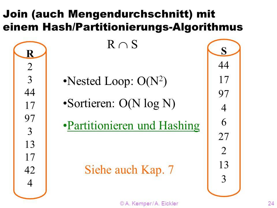 © A. Kemper / A. Eickler24 Join (auch Mengendurchschnitt) mit einem Hash/Partitionierungs-Algorithmus R 2 3 44 17 97 3 13 17 42 4 S 44 17 97 4 6 27 2