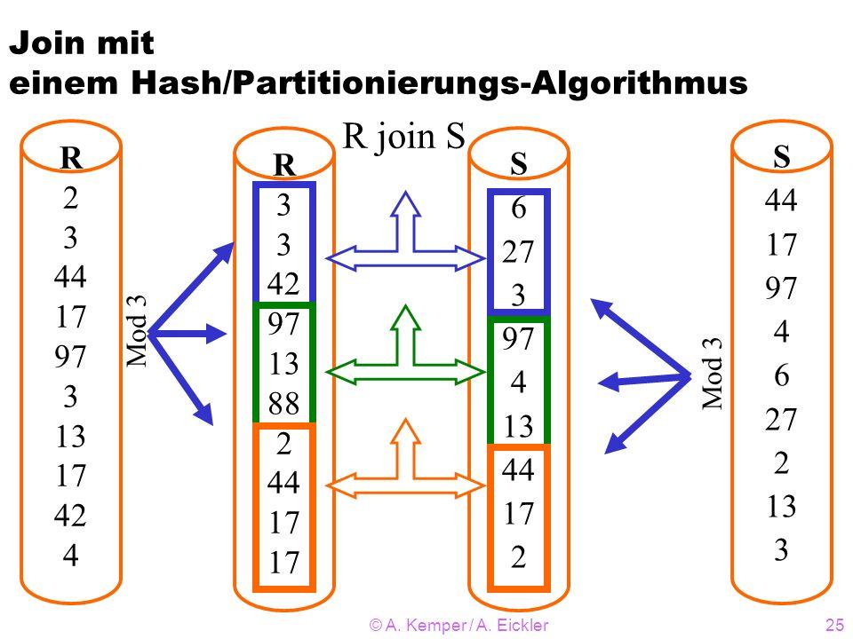 © A. Kemper / A. Eickler25 Join mit einem Hash/Partitionierungs-Algorithmus R 2 3 44 17 97 3 13 17 42 4 S 44 17 97 4 6 27 2 13 3 R join S R 3 42 97 13