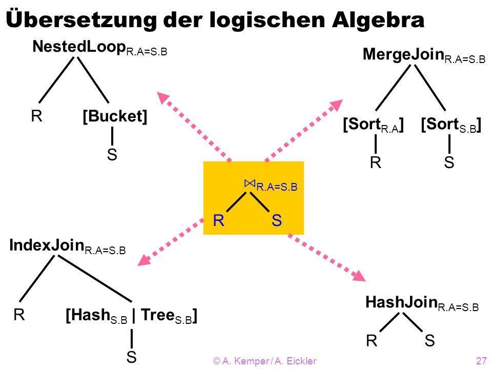 © A. Kemper / A. Eickler27 Übersetzung der logischen Algebra RS A R.A=S.B RS HashJoin R.A=S.B RS MergeJoin R.A=S.B [Sort R.A ][Sort S.B ] R S IndexJoi