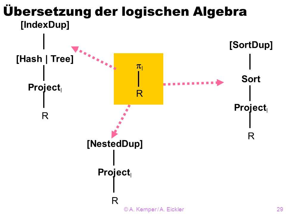 © A. Kemper / A. Eickler29 Übersetzung der logischen Algebra l R [NestedDup] Project l R [SortDup] Sort Project l R [IndexDup] [Hash | Tree] Project l