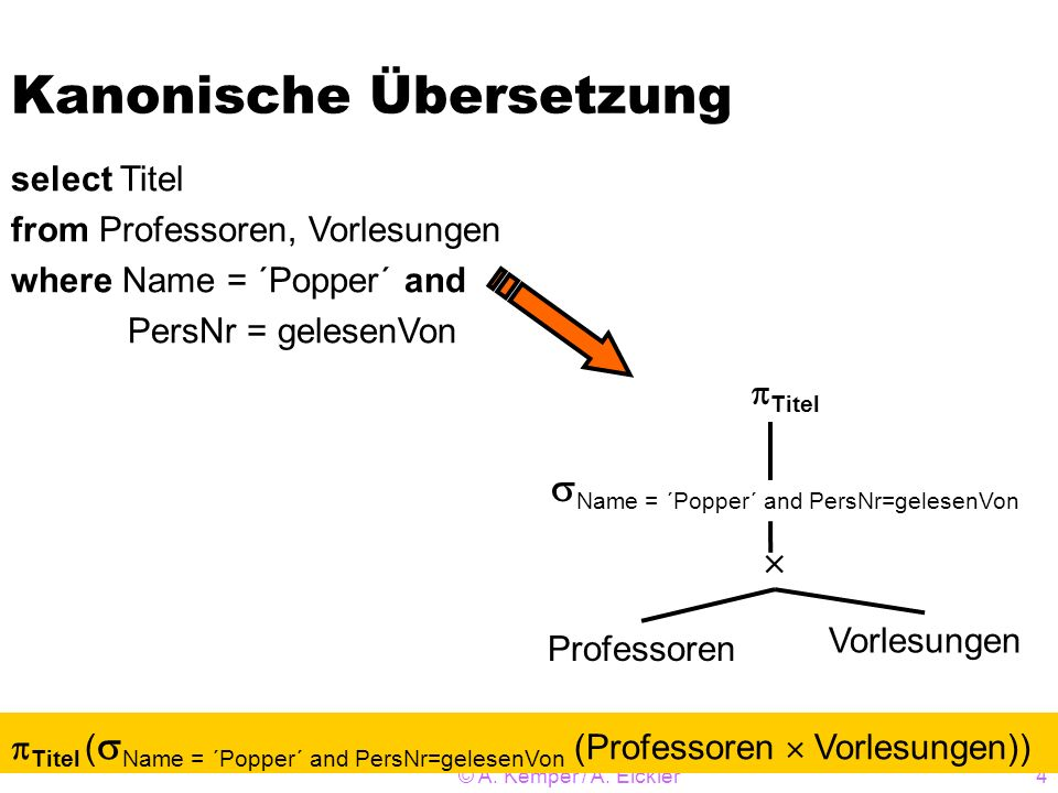 © A. Kemper / A. Eickler4 Kanonische Übersetzung select Titel from Professoren, Vorlesungen where Name = ´Popper´ and PersNr = gelesenVon Professoren