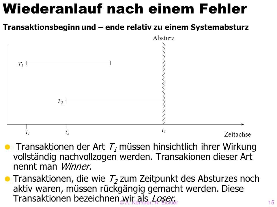 © A. Kemper / A. Eickler15 Wiederanlauf nach einem Fehler Transaktionen der Art T 1 müssen hinsichtlich ihrer Wirkung vollständig nachvollzogen werden