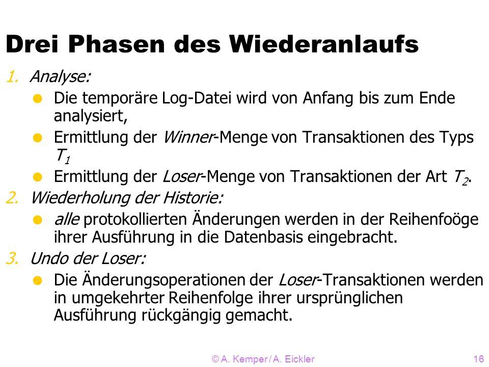 © A. Kemper / A. Eickler16 Drei Phasen des Wiederanlaufs 1.Analyse: Die temporäre Log-Datei wird von Anfang bis zum Ende analysiert, Ermittlung der Wi