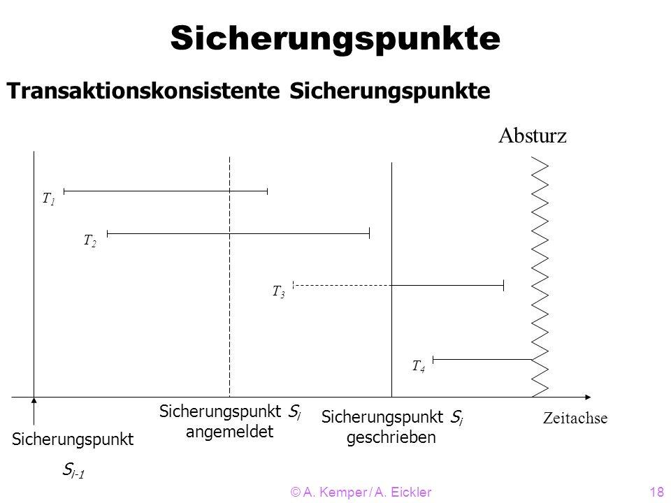 © A. Kemper / A. Eickler18 Sicherungspunkte Zeitachse T1T1 Absturz Transaktionskonsistente Sicherungspunkte Sicherungspunkt S i-1 Sicherungspunkt S i