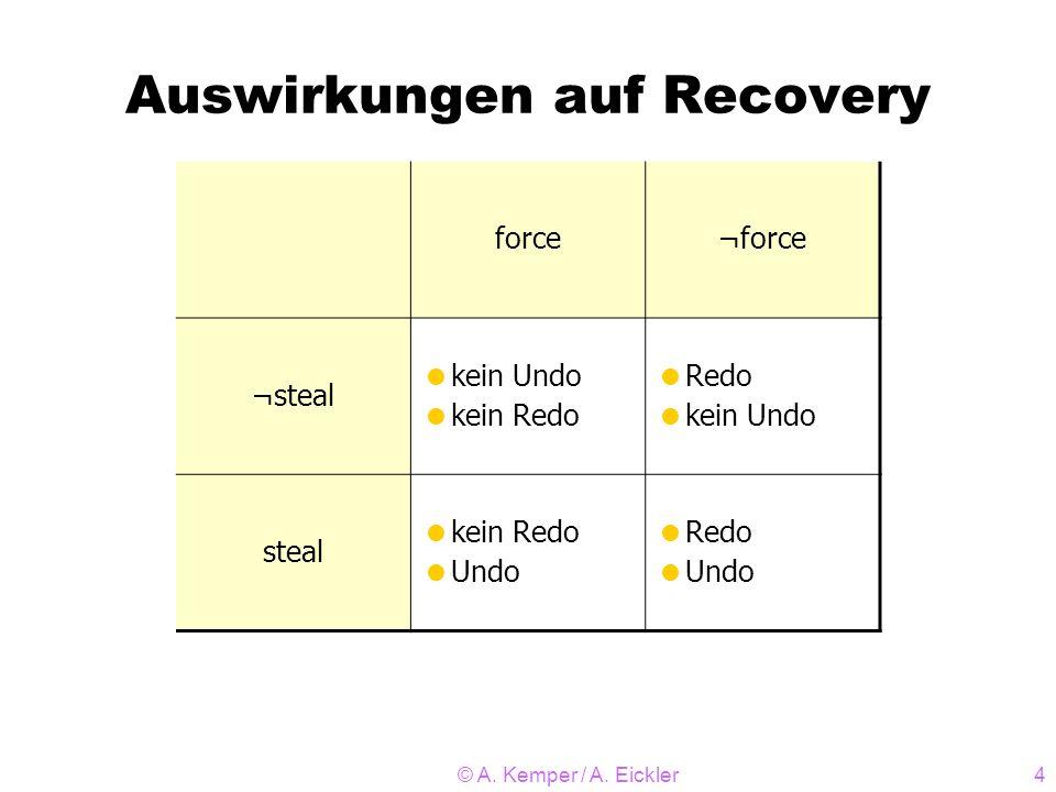 © A. Kemper / A. Eickler4 Auswirkungen auf Recovery force¬force ¬steal kein Undo kein Redo Redo kein Undo steal kein Redo Undo Redo Undo