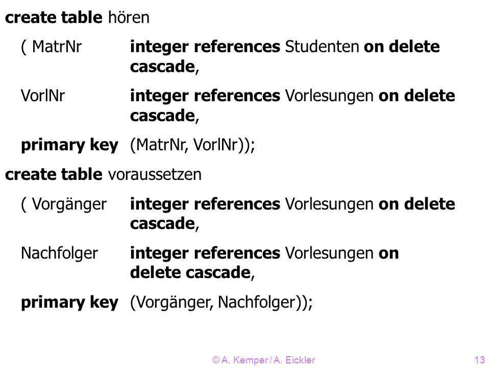 © A. Kemper / A. Eickler13 create table hören ( MatrNrinteger references Studenten on delete cascade, VorlNrinteger references Vorlesungen on delete c