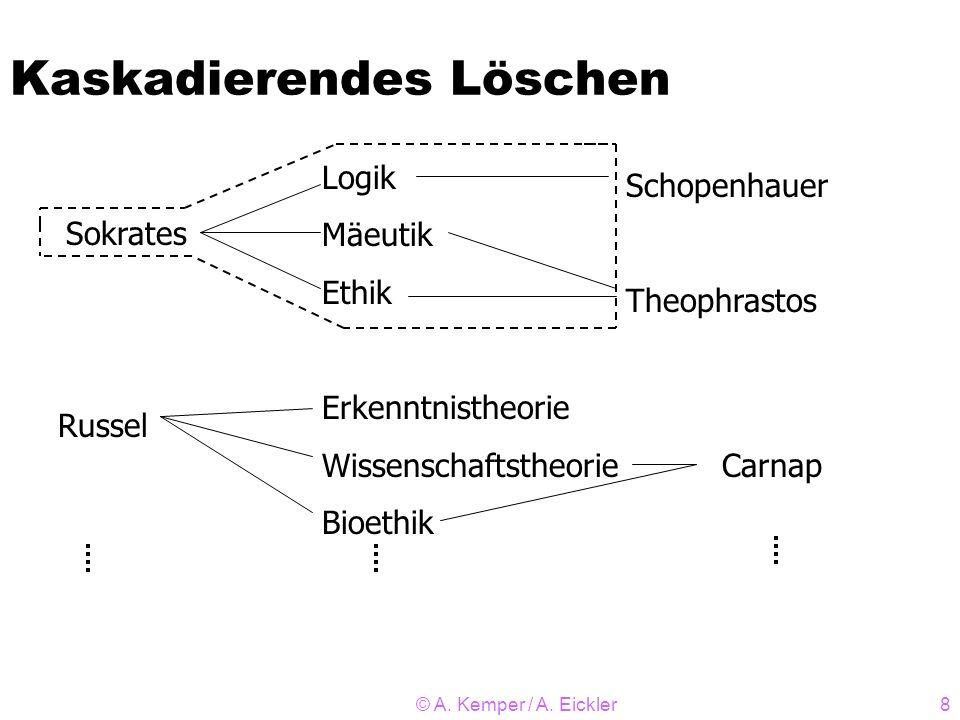 © A. Kemper / A. Eickler8 Kaskadierendes Löschen Sokrates Logik Mäeutik Ethik Erkenntnistheorie Wissenschaftstheorie Bioethik Schopenhauer Theophrasto