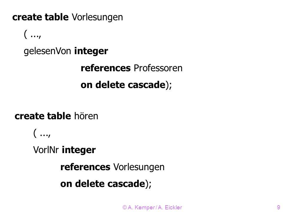 © A. Kemper / A. Eickler9 create table Vorlesungen (..., gelesenVon integer references Professoren on delete cascade); create table hören (..., VorlNr