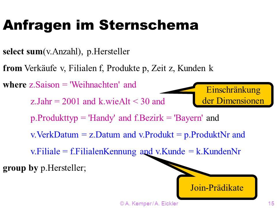 © A. Kemper / A. Eickler15 Anfragen im Sternschema select sum(v.Anzahl), p.Hersteller from Verkäufe v, Filialen f, Produkte p, Zeit z, Kunden k where
