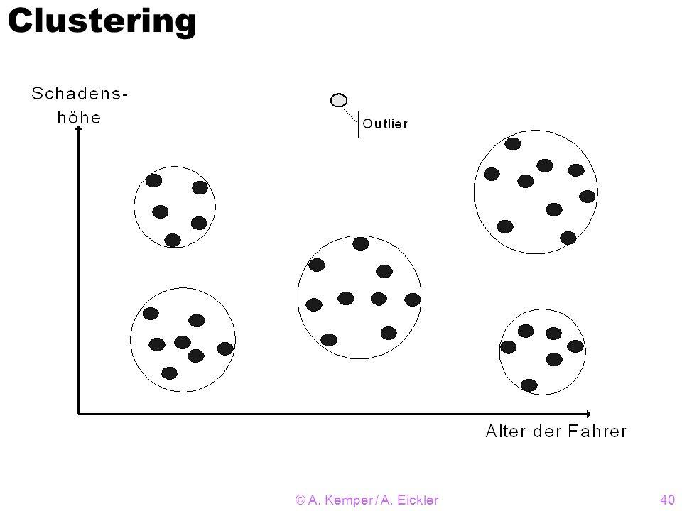 © A. Kemper / A. Eickler40 Clustering