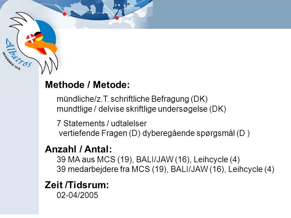 Methode / Metode: mündliche/z.T.