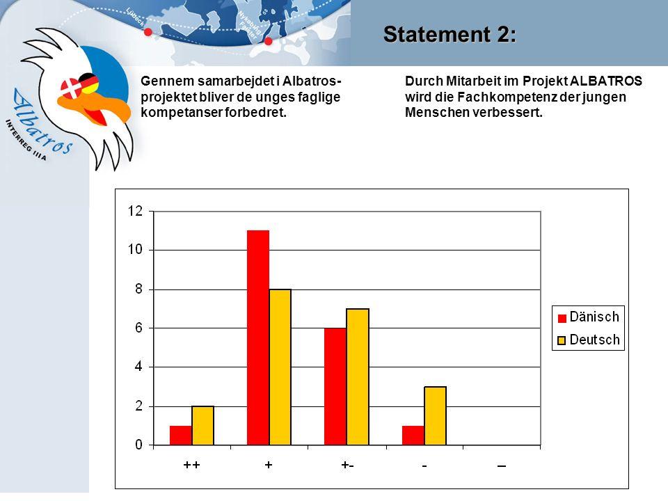 Statement 2: Gennem samarbejdet i Albatros- projektet bliver de unges faglige kompetanser forbedret.