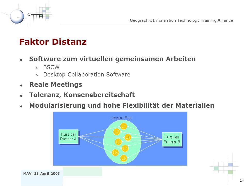14 MAV, 23 April 2003 Geographic Information Technology Training Alliance Faktor Distanz l Software zum virtuellen gemeinsamen Arbeiten v BSCW v Deskt