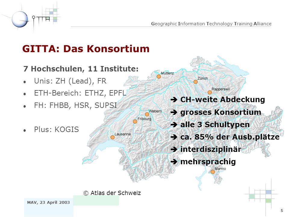 5 MAV, 23 April 2003 Geographic Information Technology Training Alliance GITTA: Das Konsortium © Atlas der Schweiz CH-weite Abdeckung grosses Konsortium ca.