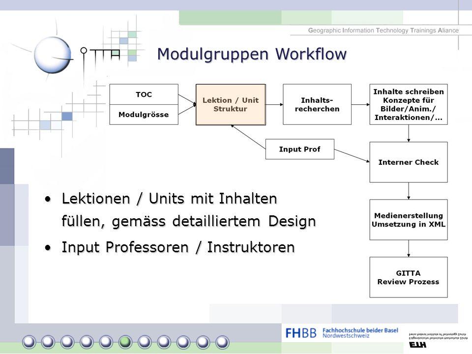 Modulgruppen Workflow Lektionen / Units mit Inhalten füllen, gemäss detailliertem DesignLektionen / Units mit Inhalten füllen, gemäss detailliertem De
