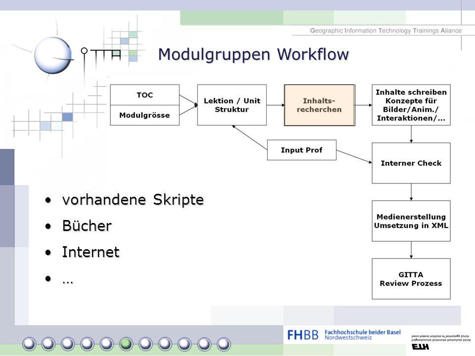 Modulgruppen Workflow vorhandene Skriptevorhandene Skripte BücherBücher InternetInternet …