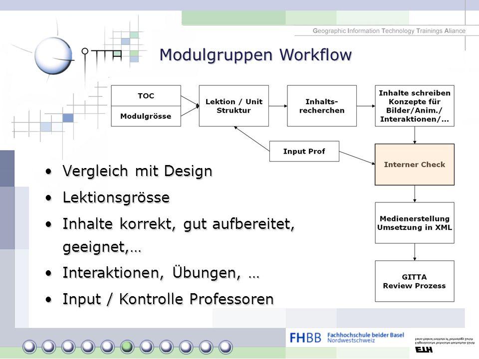 Modulgruppen Workflow Vergleich mit DesignVergleich mit Design LektionsgrösseLektionsgrösse Inhalte korrekt, gut aufbereitet, geeignet,…Inhalte korrek