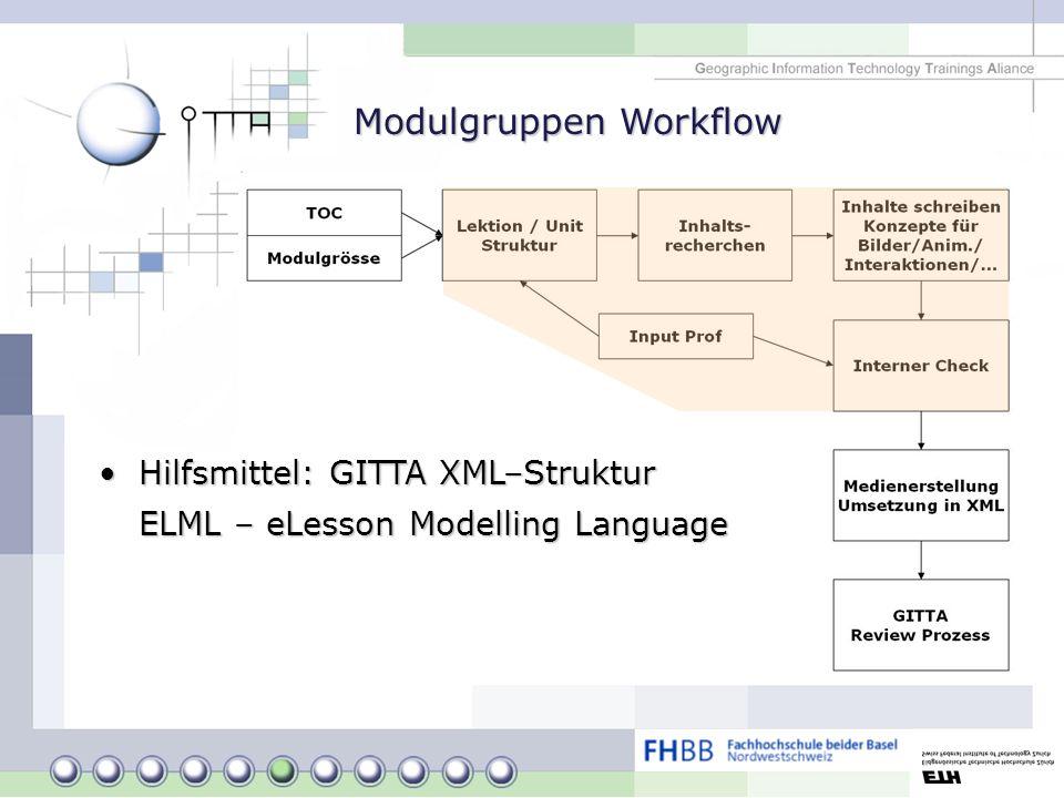 Modulgruppen Workflow Hilfsmittel: GITTA XML–Struktur ELML – eLesson Modelling LanguageHilfsmittel: GITTA XML–Struktur ELML – eLesson Modelling Langua
