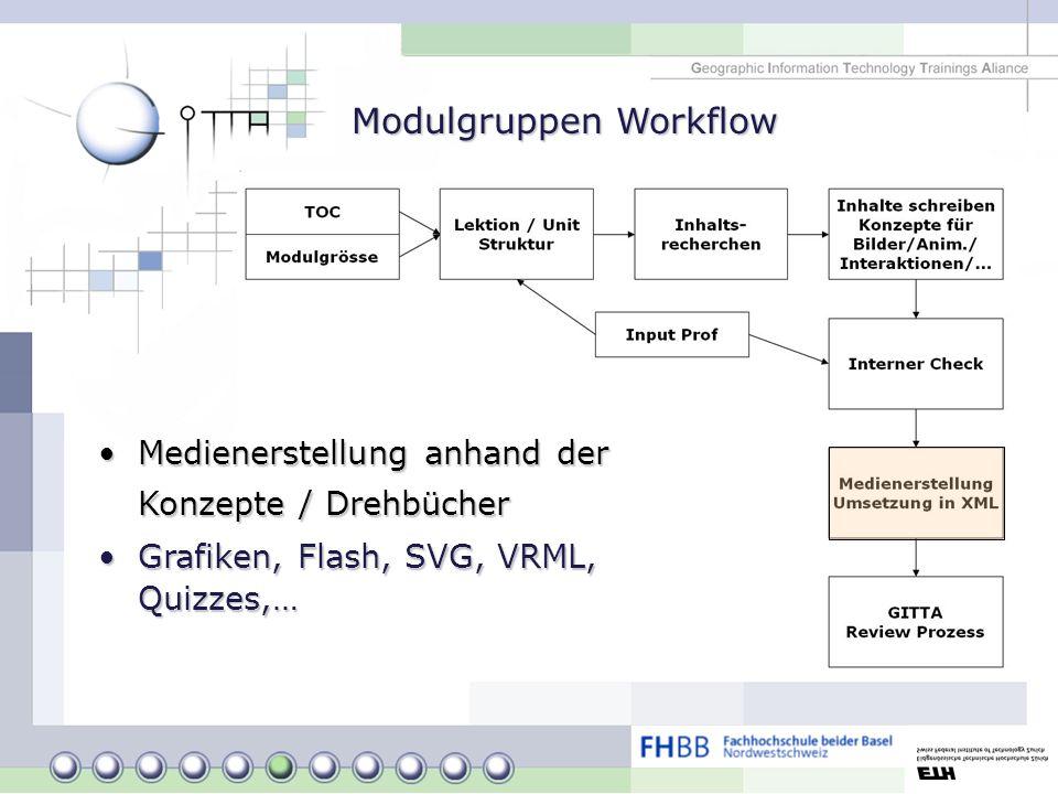 Modulgruppen Workflow Medienerstellung anhand der Konzepte / DrehbücherMedienerstellung anhand der Konzepte / Drehbücher Grafiken, Flash, SVG, VRML, Q