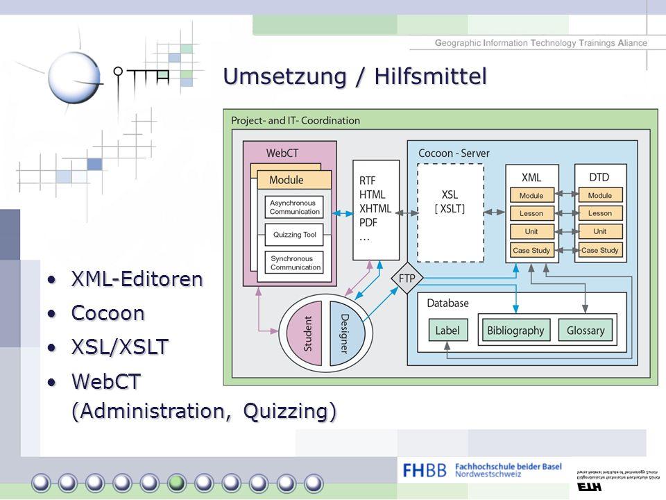 Umsetzung / Hilfsmittel XML-EditorenXML-Editoren CocoonCocoon XSL/XSLTXSL/XSLT WebCT (Administration, Quizzing)WebCT (Administration, Quizzing)